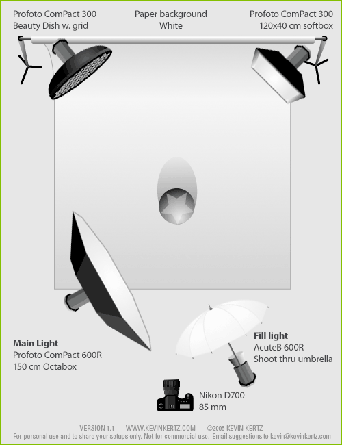 Studio lighting diagram for portrait using 4 Profoto lights