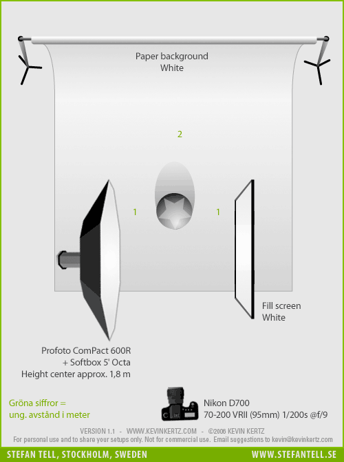 Studio lighting setup diagram for a simple one-light portrait (Profoto Softbox Octa 5' + reflector)
