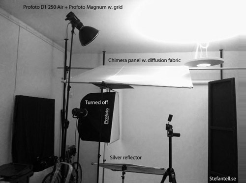 Behind-The-Scenes-Profoto-Magnum-Portrait-One-Light