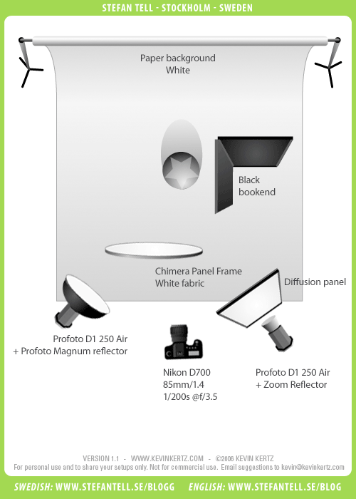 Profoto-Magnum-fill-two-lights-setup-diagram