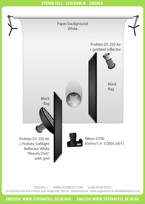 studio-lighting-setup-diagram-flagged-main-light-portrait