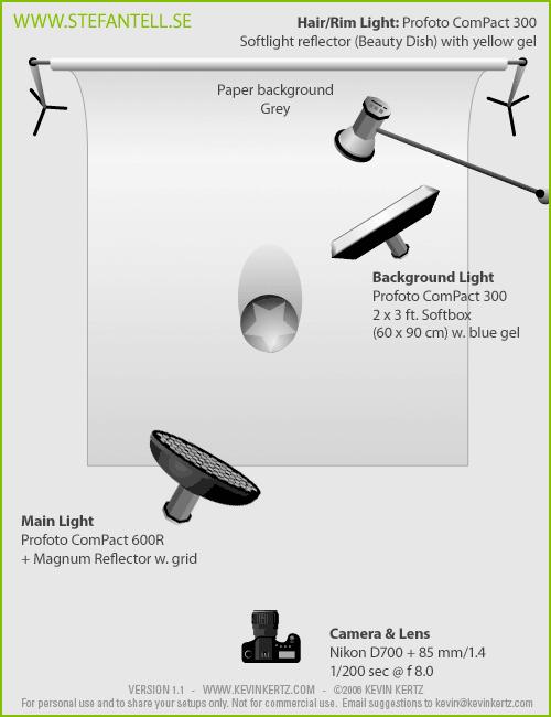 Lighting Setup Diagram for a hard TV-style portrait in the studio