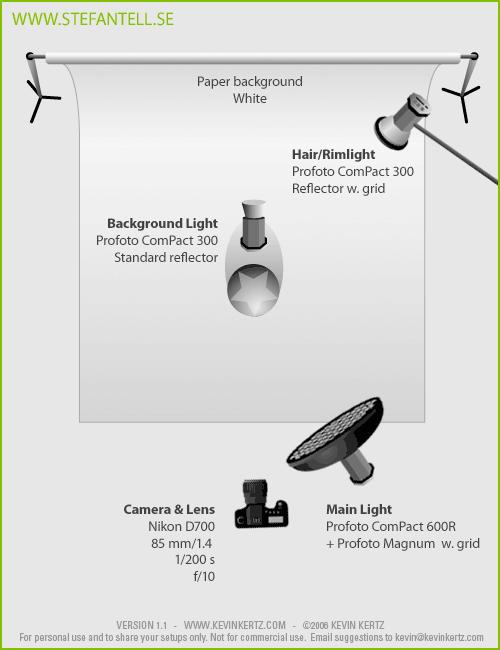 A lighting setup diagram descibing a hard light portrait using a Profoto Magnum as the main light