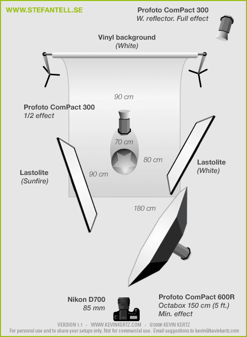 Studio lighting setup diagram for business portraits on white background on location