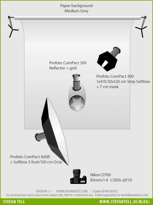 Studio Lighting Setup Diagram for Business Portrait using 3 Profoto Lights. Photographer Stefan Tell