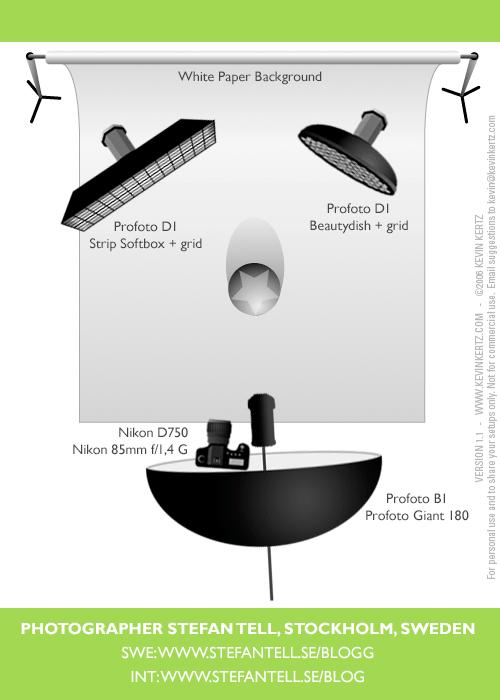 Studio-Lighting-Diagram-Setup-Swedish-Jazz-Singer-3-Lights-Profoto-Giant-180